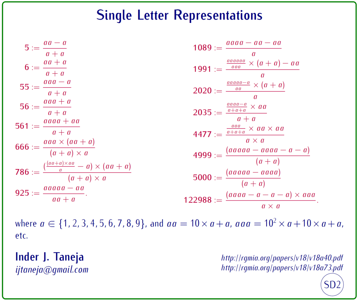 Single Letter Representations Of Natural Numbers Numbers Magic