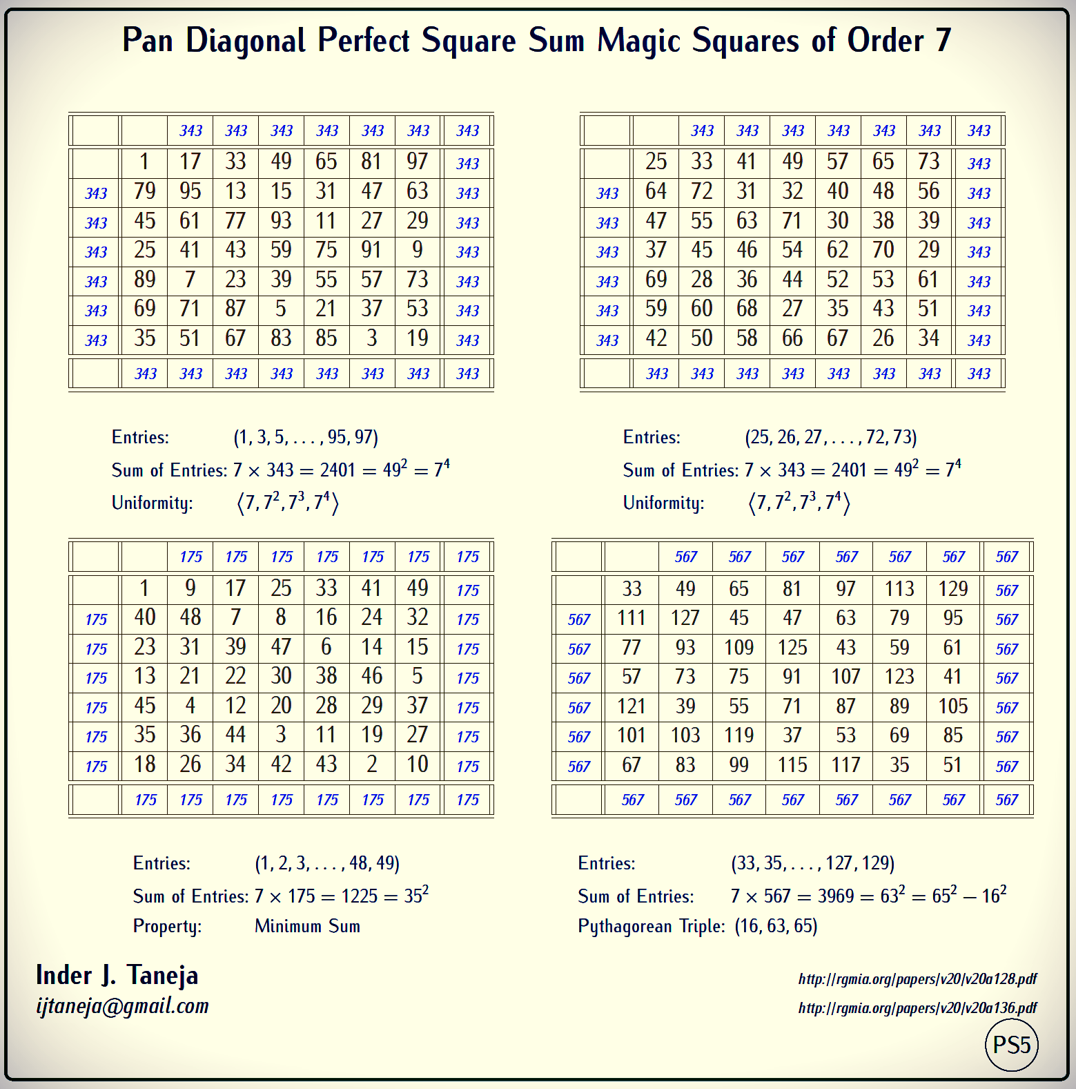 What does the magic square consist of and how does it work