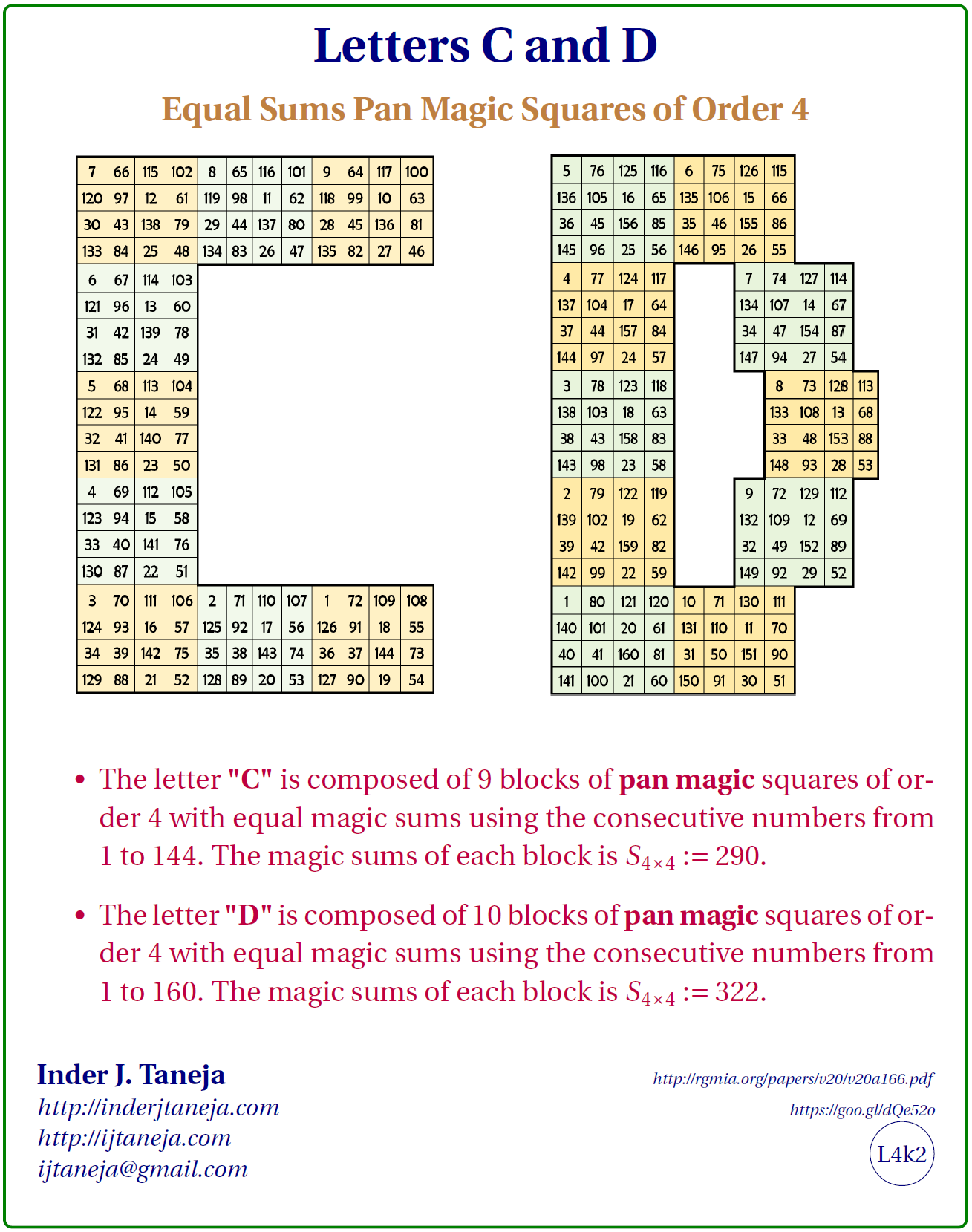 Letters And Numbers In Terms Of Magic Squares Of Order   Numbers Magic