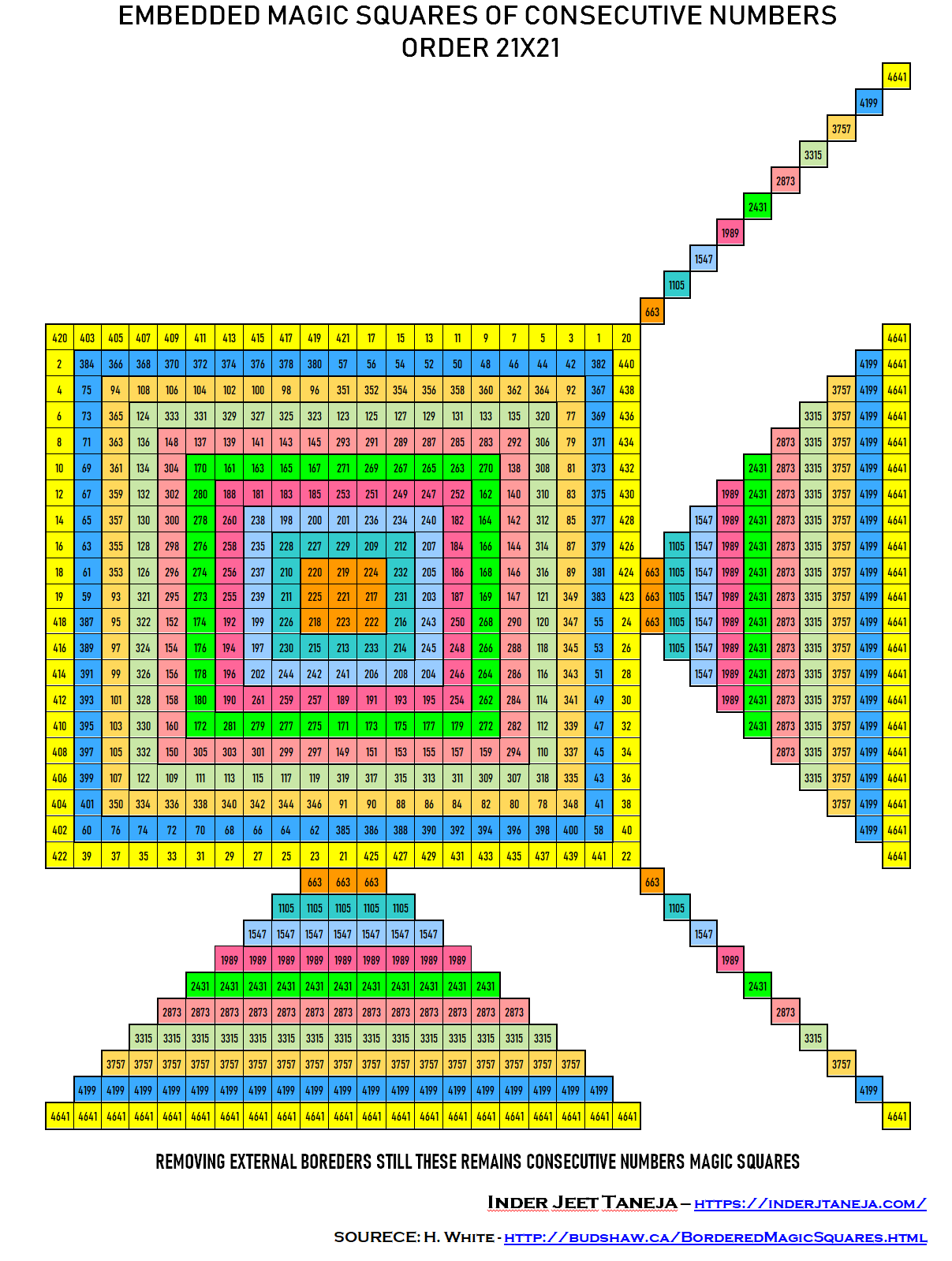 21x21.png